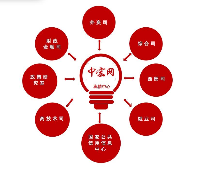 中宏舆情及产品服务简介